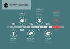 Calibre simple de chronologie d'Infographic Images libres de droits