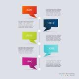Calibres de conception d'Infographic de chronologie Diagrammes et statistiques Photo libre de droits