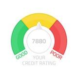 Calibro rotondo del punteggio di credito illustrazione di stock