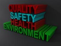 Calidad, seguridad, palabras de la salud Fotografía de archivo