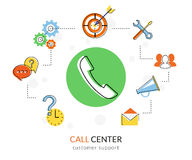 Call center. Flat contour illustration of a call center with telephone green icon in the center and support icons around Royalty Free Stock Photography