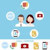 Call center, logo della call center Ottenere informazioni dalla call center royalty illustrazione gratis
