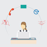 Call center. Support service. Royalty Free Stock Image