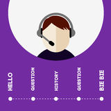 Callcenter. Abstract vector illustration with call center and men icon Royalty Free Stock Photos