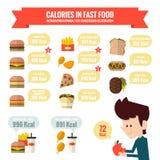Calorías en infographics de los alimentos de preparación rápida Imágenes de archivo libres de regalías
