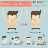 Calorías quemadas con infographics de los deportes Imagen de archivo
