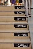 Calorie della scala bruciate Immagini Stock Libere da Diritti