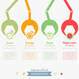 Calorie fruit health infographics. Vector eps10 Stock Photography