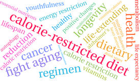 Calorie-Restricted Diet Word Cloud. On a white background Royalty Free Stock Photography
