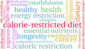 Calorie-Restricted Diet Word Cloud. On a white background Stock Photography