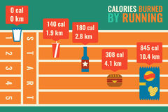 Calories burned by running infographic Stock Images