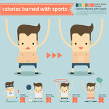 Calories burned with sports infographics. Vector Stock Image