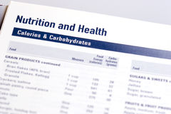 Calories and Carbs. Page from a dayplanner showing the dietary sources, servings, and amounts of calories and carbohydrates found in ordinary foods stock photography