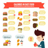 Calories in fast food infographics Royalty Free Stock Images