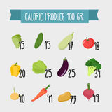 Calories in foods. Variety of vegetables from  garden, together Stock Images
