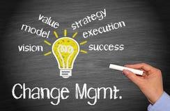 Cambi la gestione Immagine Stock Libera da Diritti