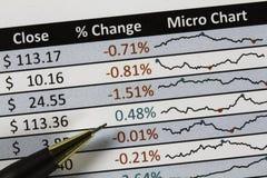 Cambiamenti di corso delle azioni in dollari US Con la matita immagine stock