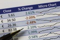 Cambiamenti di corso delle azioni in euro con la matita immagini stock libere da diritti