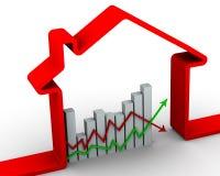 Cambiamenti nei prezzi della proprietà Concetto illustrazione di stock