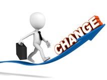 cambiamento Fotografie Stock Libere da Diritti