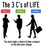 Cambiamento Choice di probabilità Fotografia Stock Libera da Diritti