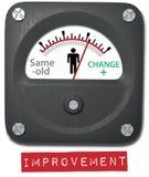 Cambiamento della persona di misura sul metro di miglioramento Immagini Stock