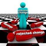 Cambiamento di scarto o di abbraccio Immagine Stock Libera da Diritti