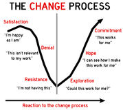 Cambie el proceso libre illustration