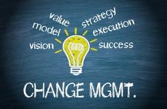 Cambie los componentes de la gestión Imágenes de archivo libres de regalías