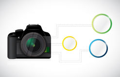 Camera connected to a diagram illustration Stock Photos