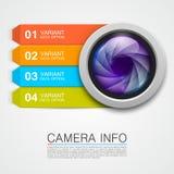 Camera info banner Royalty Free Stock Photo