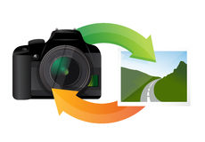 Camera and print cycle Royalty Free Stock Photos