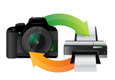 Camera and printer cycle Stock Image