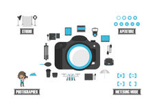Camera set Royalty Free Stock Photography