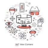 Cameramening 360 - Rood Lijnart. Royalty-vrije Stock Fotografie
