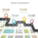 Camino infographic Imagenes de archivo
