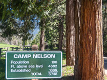 Camp Nelson, California, math lesson Royalty Free Stock Photo