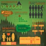 Campa fotvandra utomhus infographics Ställ in beståndsdelar för att skapa Arkivbild