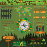Campa fotvandra utomhus infographics Ställ in beståndsdelar för att skapa royaltyfri illustrationer