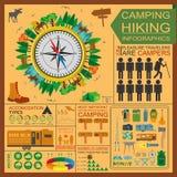 Campa fotvandra utomhus infographics Ställ in beståndsdelar för att skapa Royaltyfria Foton