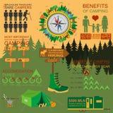 Campa fotvandra utomhus infographics Ställ in beståndsdelar för att skapa Arkivfoton