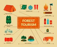 Camping equipment, vector infographics Royalty Free Stock Images