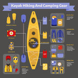 Camping and Hiking Gear Guide Royalty Free Stock Images