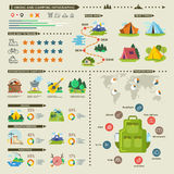 Camping and hiking vector infographics Royalty Free Stock Images