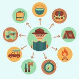 Camping icons set Stock Image