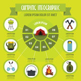 Camping infographic concept, flat style. Camping infographic banner concept. Flat illustration of camping infographic vector poster concept for web Royalty Free Stock Photos