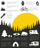 Camping infographic Royalty Free Stock Image