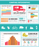 Camping infographic. Camping and outdoor activity infographic with sample data Stock Photography