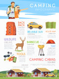 Camping  infographic. Stock Photo