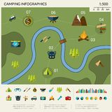Camping Infographics Set. With hiking tourism and adventure travel symbols vector illustration Stock Image